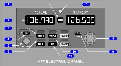 VHF RADYO
